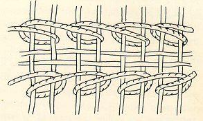 soumak weave